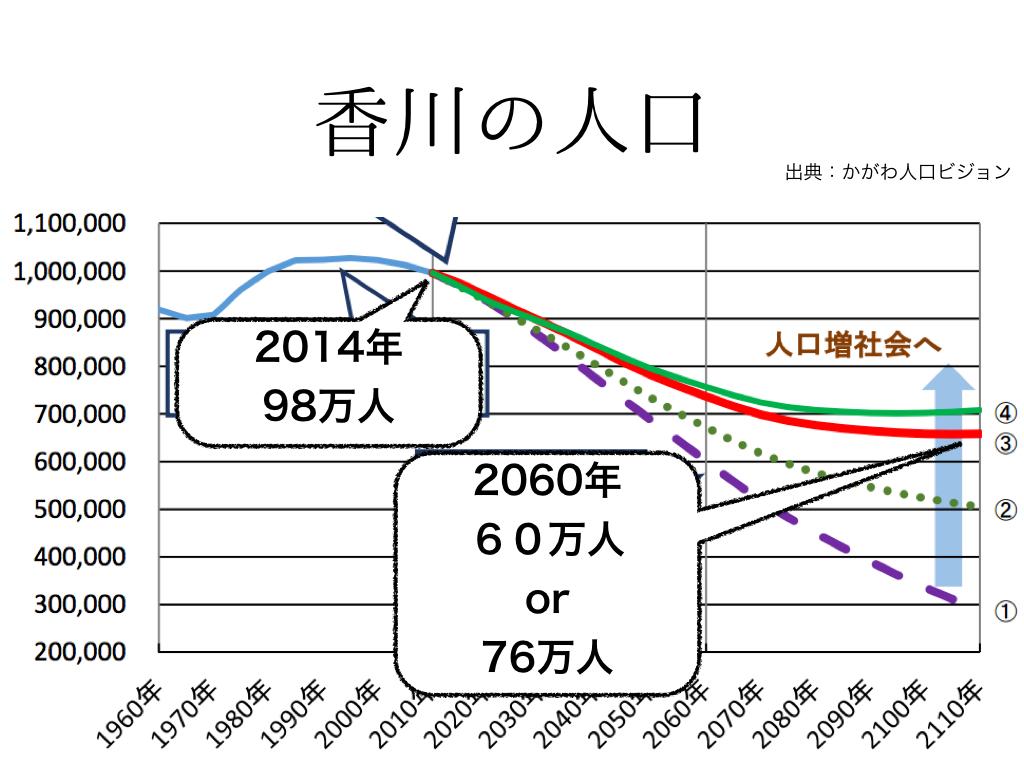 160422香川大学:地域インターン授業.017