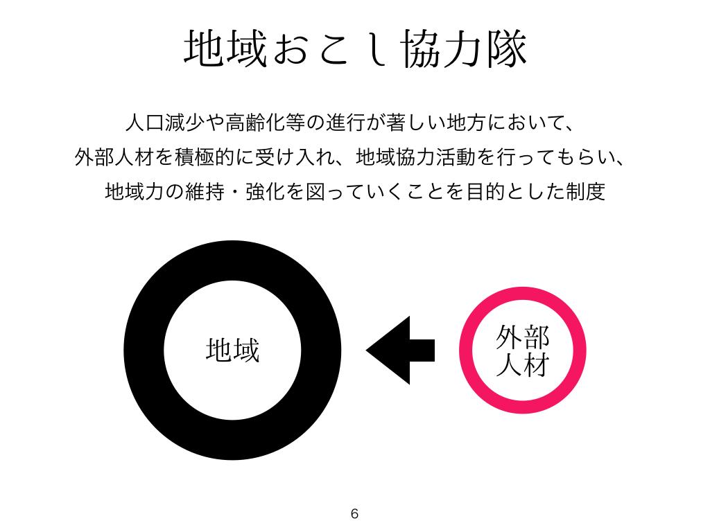 160422香川大学:地域インターン授業.006