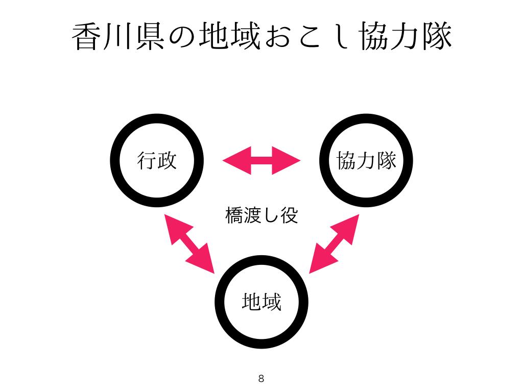 160422香川大学:地域インターン授業.008