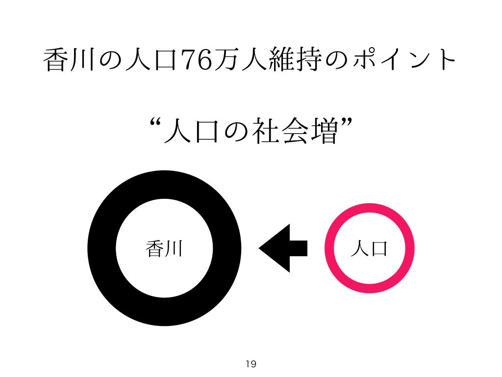 160422香川大学:地域インターン授業.019